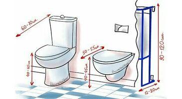 Яка стандартна висота установки ванни, змішувача, унітазу, умивальника?